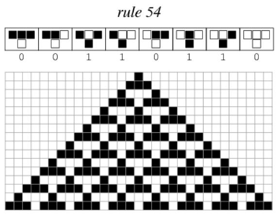 Elementary CA Rule54
