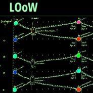 LOoW exhibition